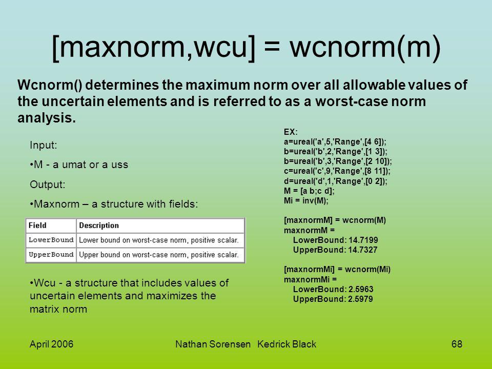 [maxnorm,wcu] = wcnorm(m)